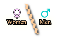 Men and Women Affairs | Gender Differences